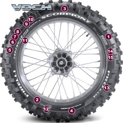 Например, на боковине шины имеется обозначение 140/80 - 18 M/C 70M TL Производитель или...