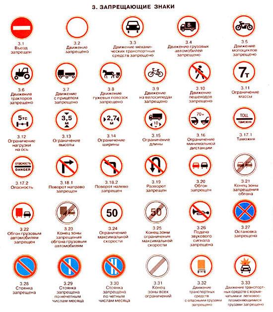 Знаки дорожного движения в картинках для детей с пояснениями и